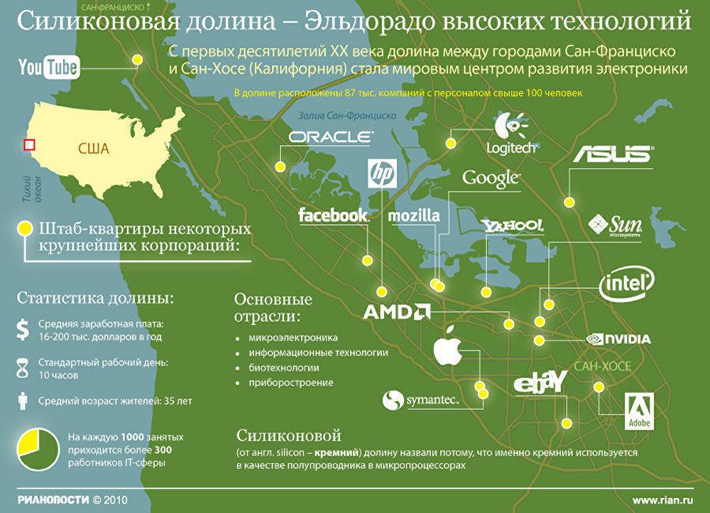 Силиконовая Долина Скачать Торрент - фото 6