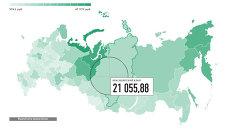 Зарплата российских учителей