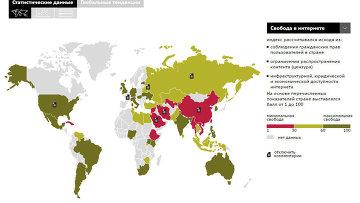 Свобода слова в интернете: уровень цензуры в странах мира