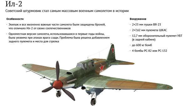 секретом как назывались самолеты великой отечественной войны действительно хотите завоевать