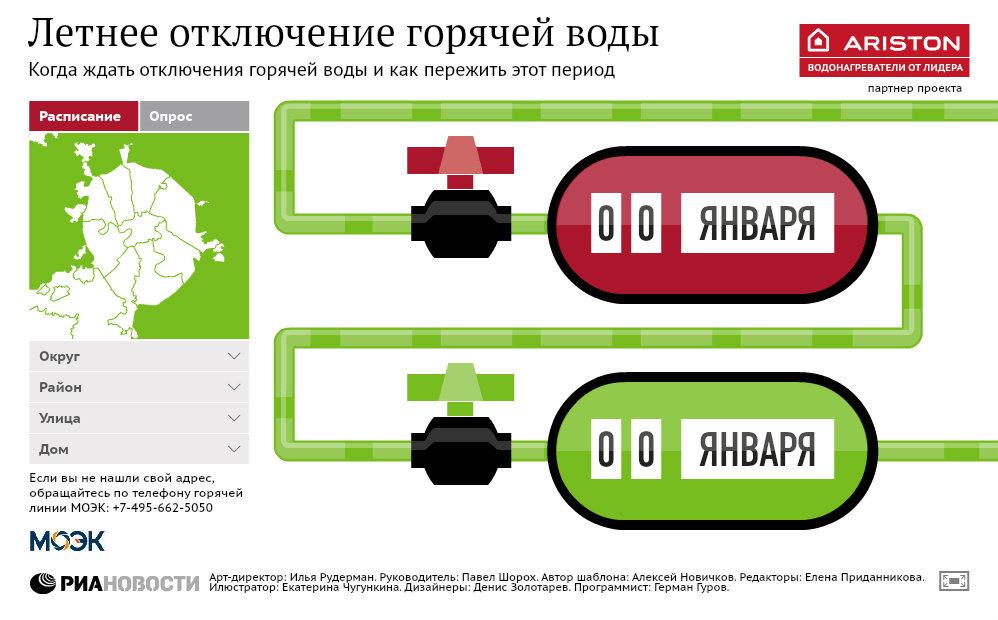 Летнее отключение горячей воды в Москве