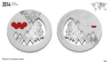 Олимпийские кольца на медалях зимних Игр