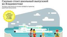 Сколько стоит школьный выпускной во Владивостоке