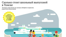 Сколько стоит школьный выпускной в Томске
