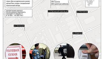 Палаточный городок для мигрантов в Москве
