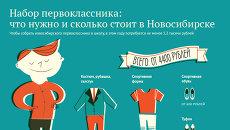 Сборы в школу первоклассника в Новосибирске: цены и ценные советы