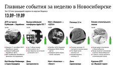 Главные события в Новосибирске по версии Яндекса 13–19 сентября