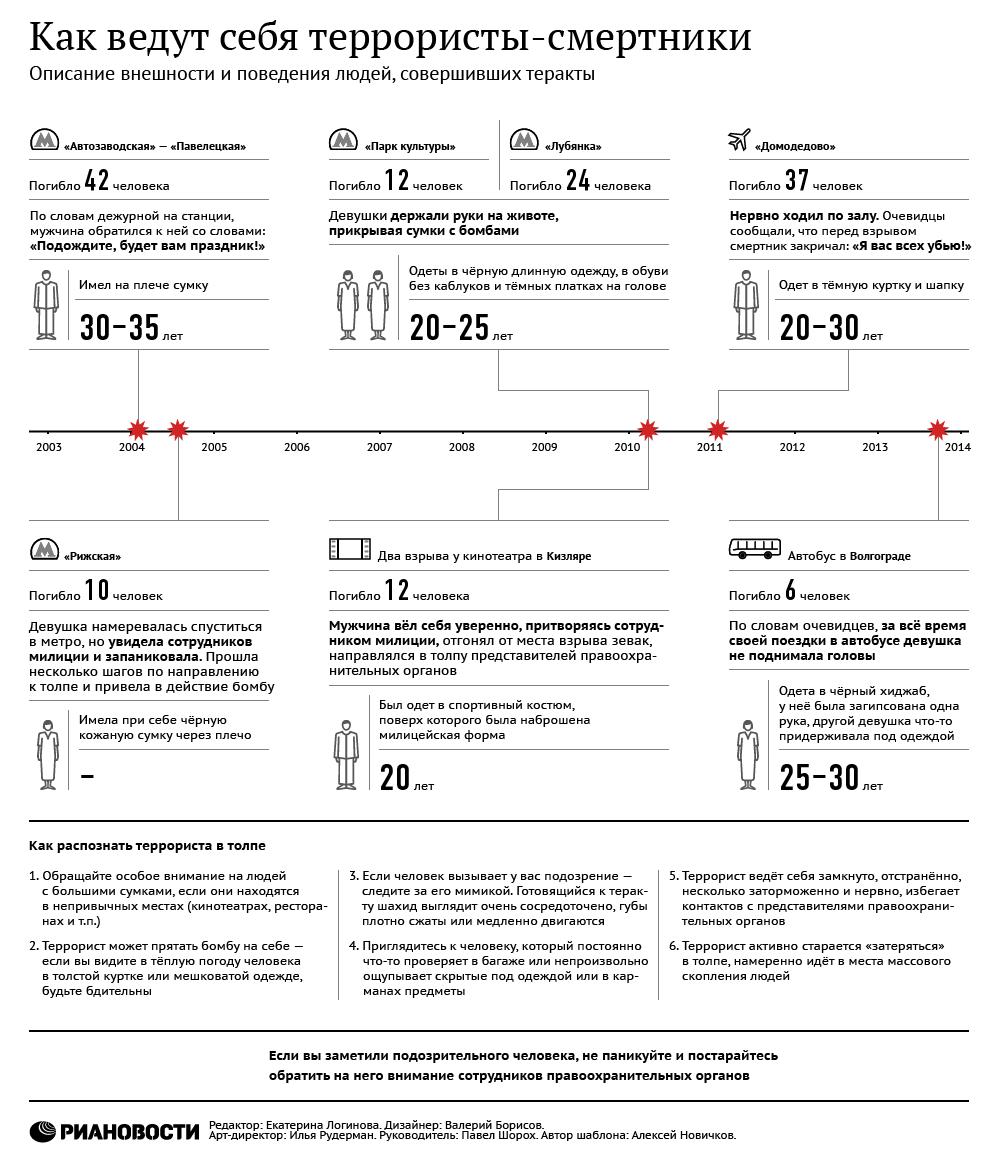 Новости эхо москвы маяк радио россии