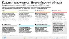 Колонии и изоляторы Новосибирской области