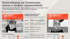 Новосибирцы на Олимпиаде – имена и график соревнований
