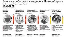 Главные события 14-20 февраля для новосибирцев по версии Яндекса
