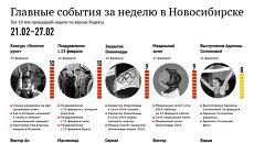 Главные события 21-27 февраля для новосибирцев по версии Яндекса