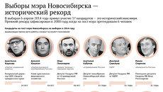 Выборы мэра Новосибирска – исторический рекорд