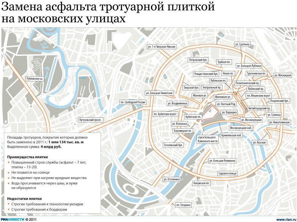 Планируемая замена асфальта на тротуарную плитку в Москве