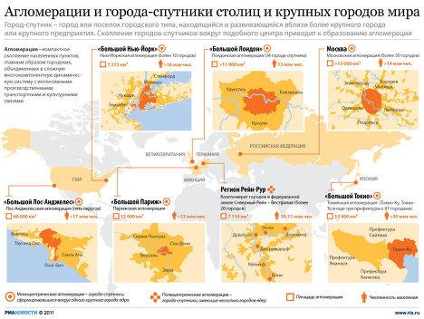 Агломерации и города-спутники столиц и крупных городов мира